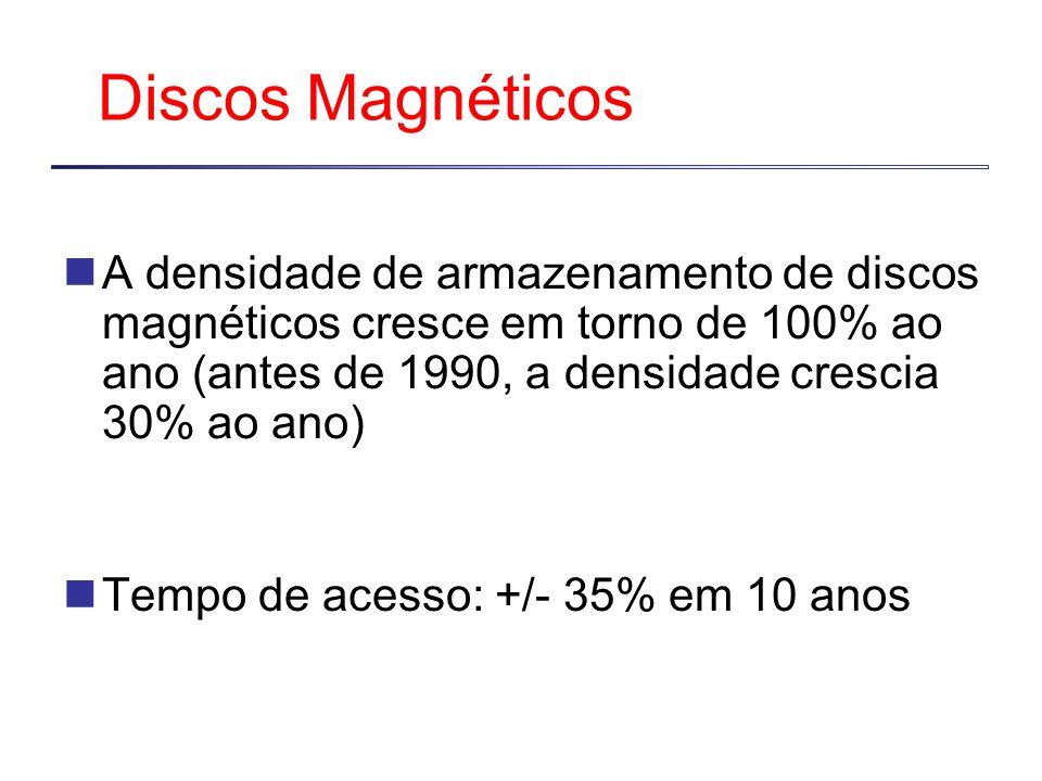 Discos Magnéticos A densidade de armazenamento de discos magnéticos cresce em torno de 100% ao ano (antes de 1990, a densidade crescia 30% ao ano)