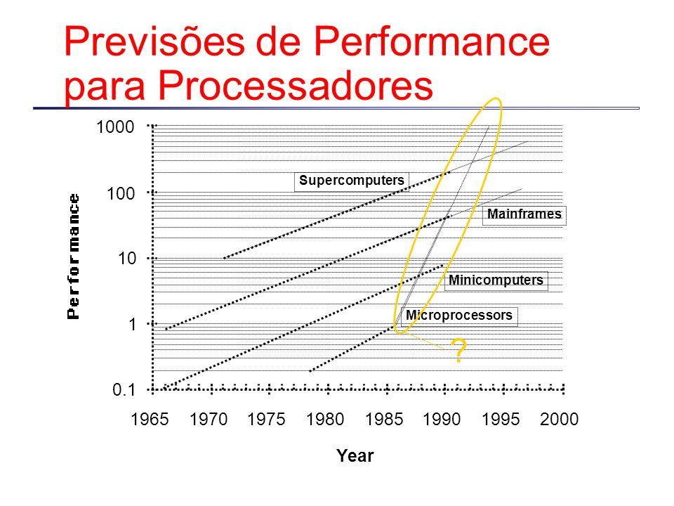 Previsões de Performance para Processadores