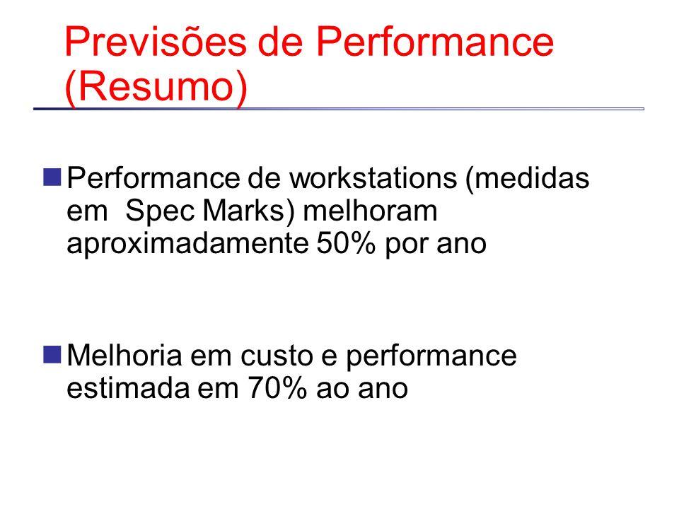 Previsões de Performance (Resumo)