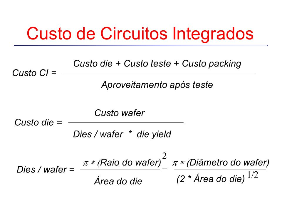 Custo de Circuitos Integrados