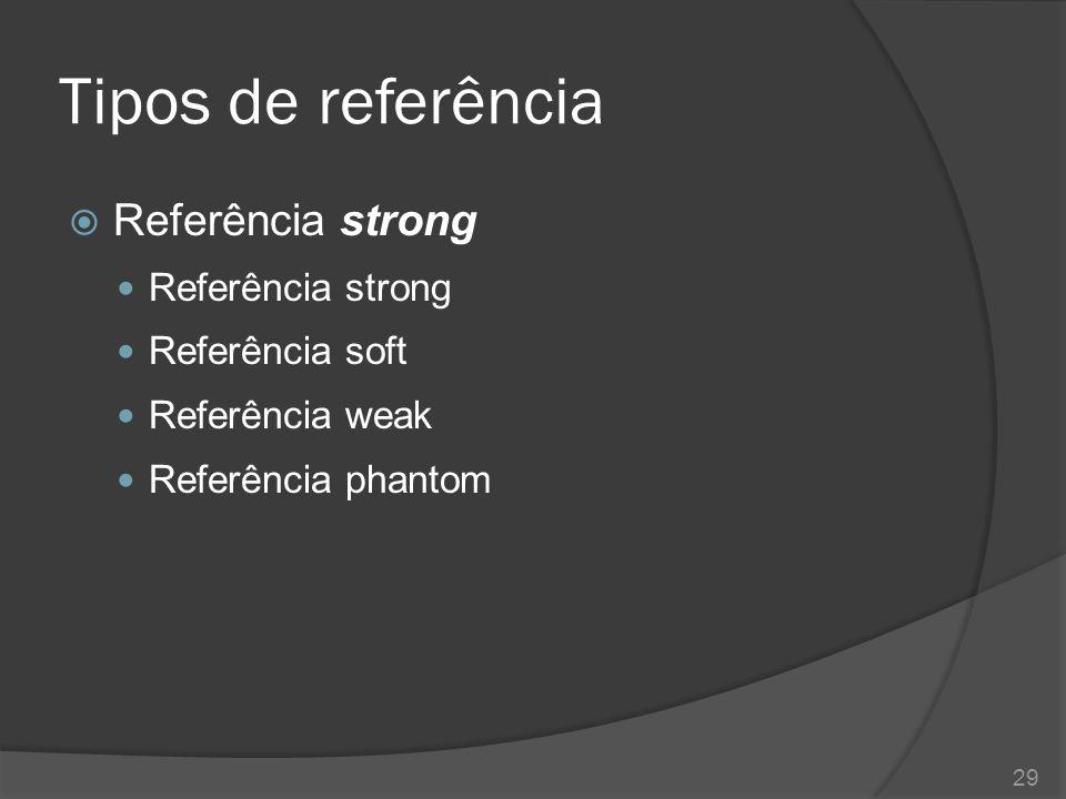 Tipos de referência Referência strong Referência soft Referência weak