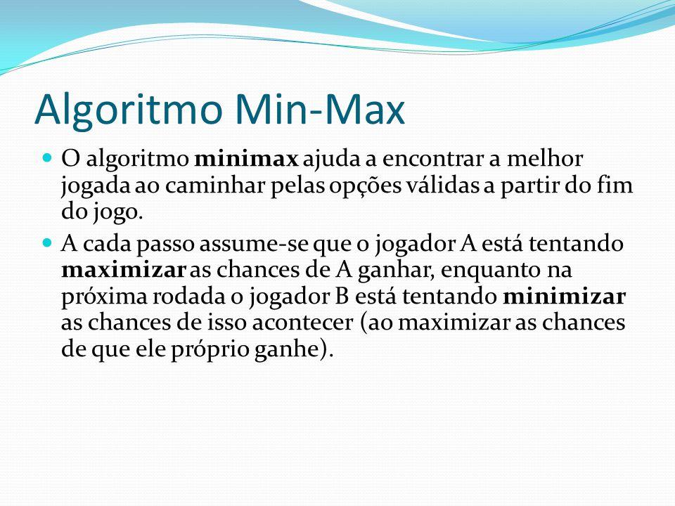 Algoritmo Min-Max O algoritmo minimax ajuda a encontrar a melhor jogada ao caminhar pelas opções válidas a partir do fim do jogo.