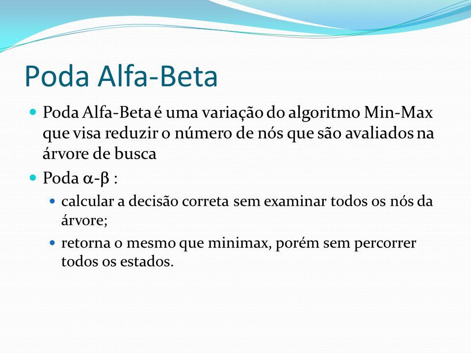 Poda Alfa-Beta Poda Alfa-Beta é uma variação do algoritmo Min-Max que visa reduzir o número de nós que são avaliados na árvore de busca.