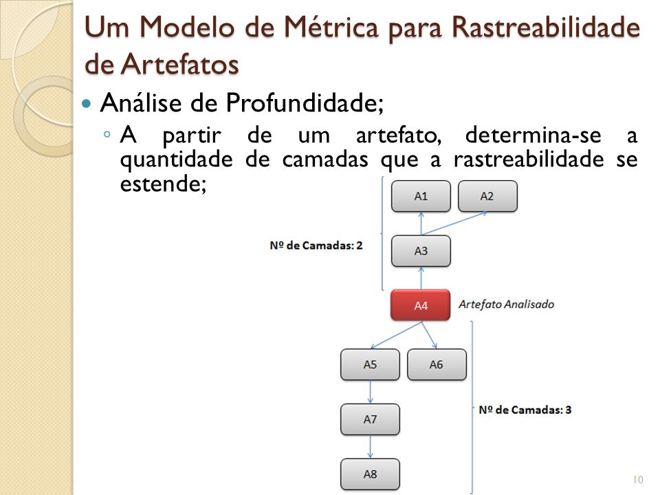 Um Modelo de Métrica para Rastreabilidade de Artefatos
