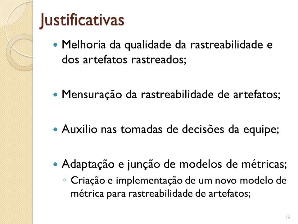 Justificativas Melhoria da qualidade da rastreabilidade e dos artefatos rastreados; Mensuração da rastreabilidade de artefatos;
