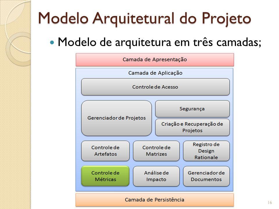 Modelo Arquitetural do Projeto