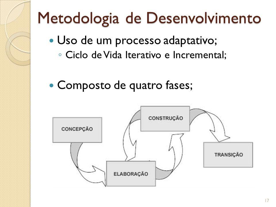 Metodologia de Desenvolvimento