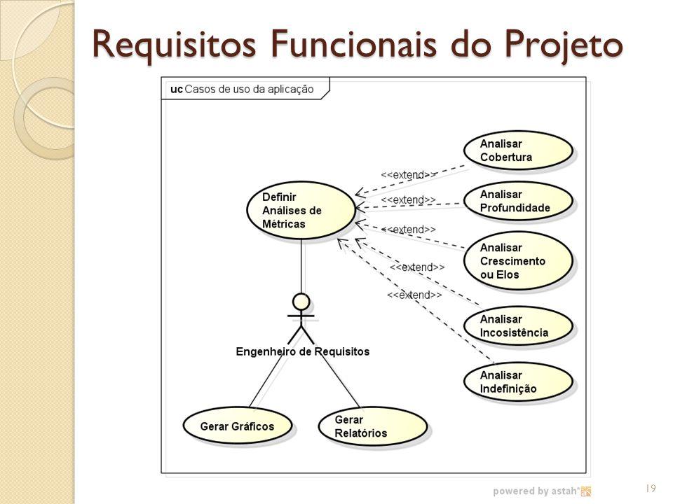 Requisitos Funcionais do Projeto