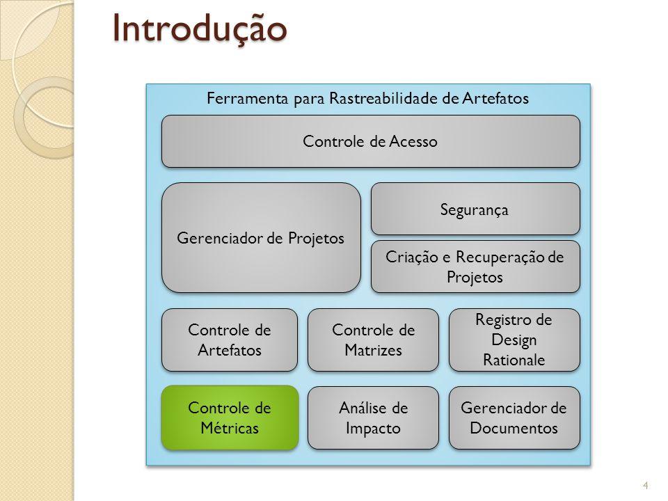 Introdução Ferramenta para Rastreabilidade de Artefatos