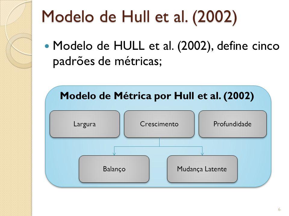 Modelo de Métrica por Hull et al. (2002)