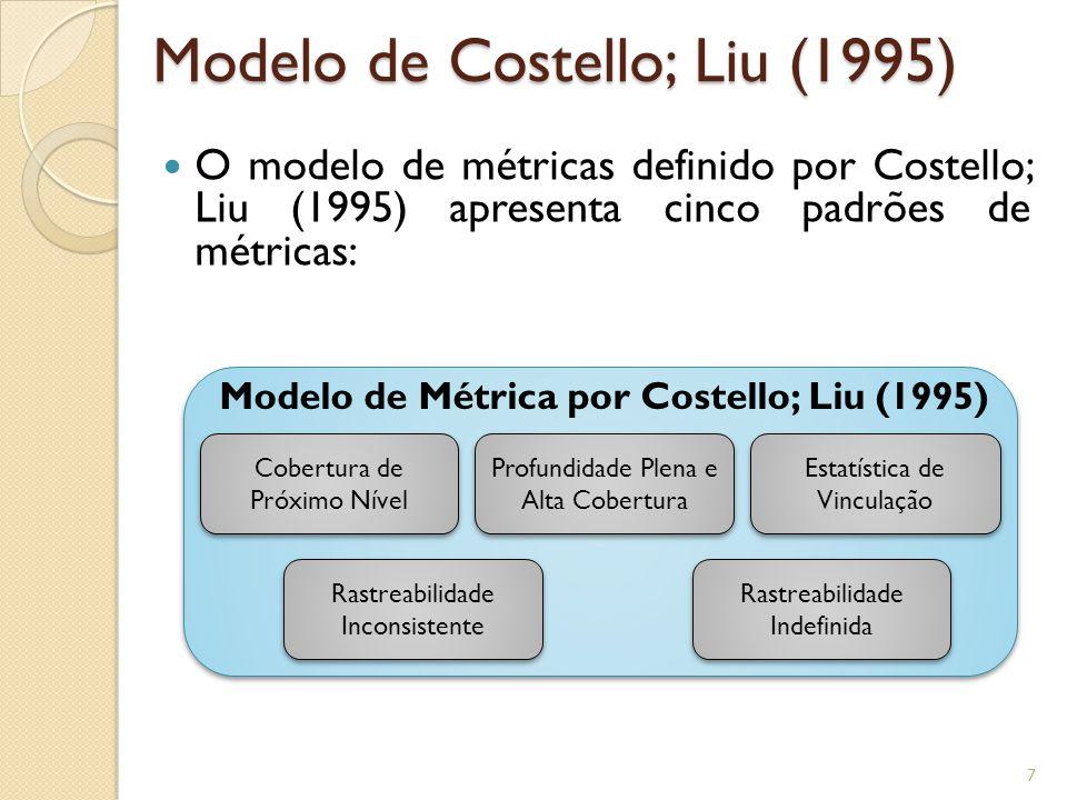 Modelo de Costello; Liu (1995)