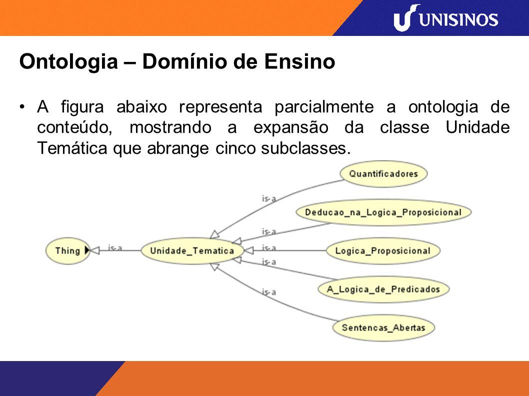Ontologia – Domínio de Ensino