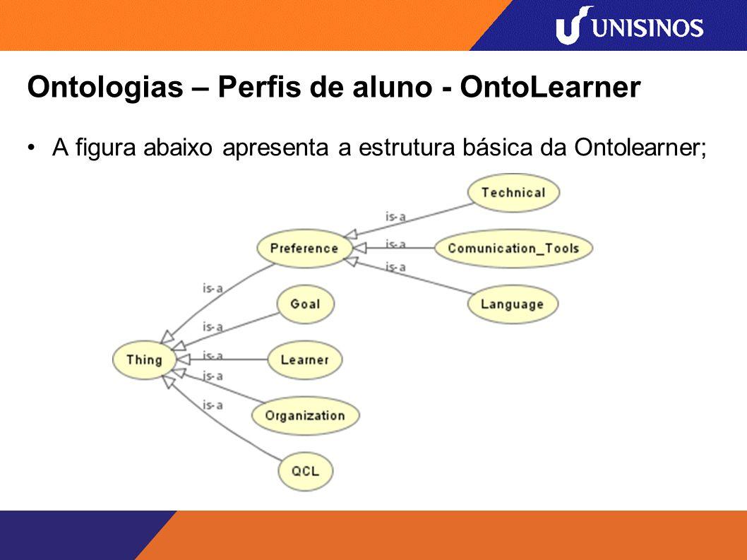 Ontologias – Perfis de aluno - OntoLearner