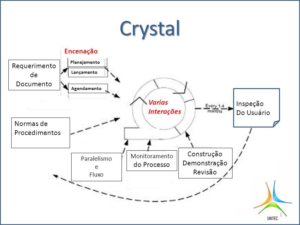 Crystal Encenação Requerimento de Documento Varias Inspeção Interações