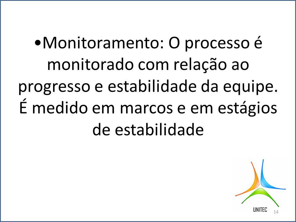 •Monitoramento: O processo é monitorado com relação ao progresso e estabilidade da equipe.