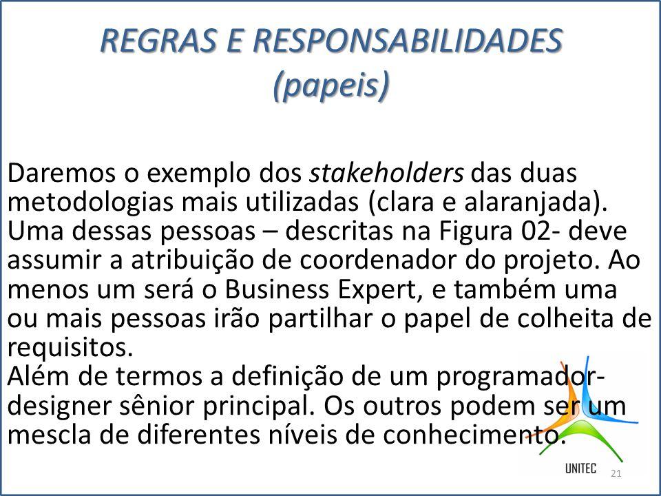 REGRAS E RESPONSABILIDADES (papeis)