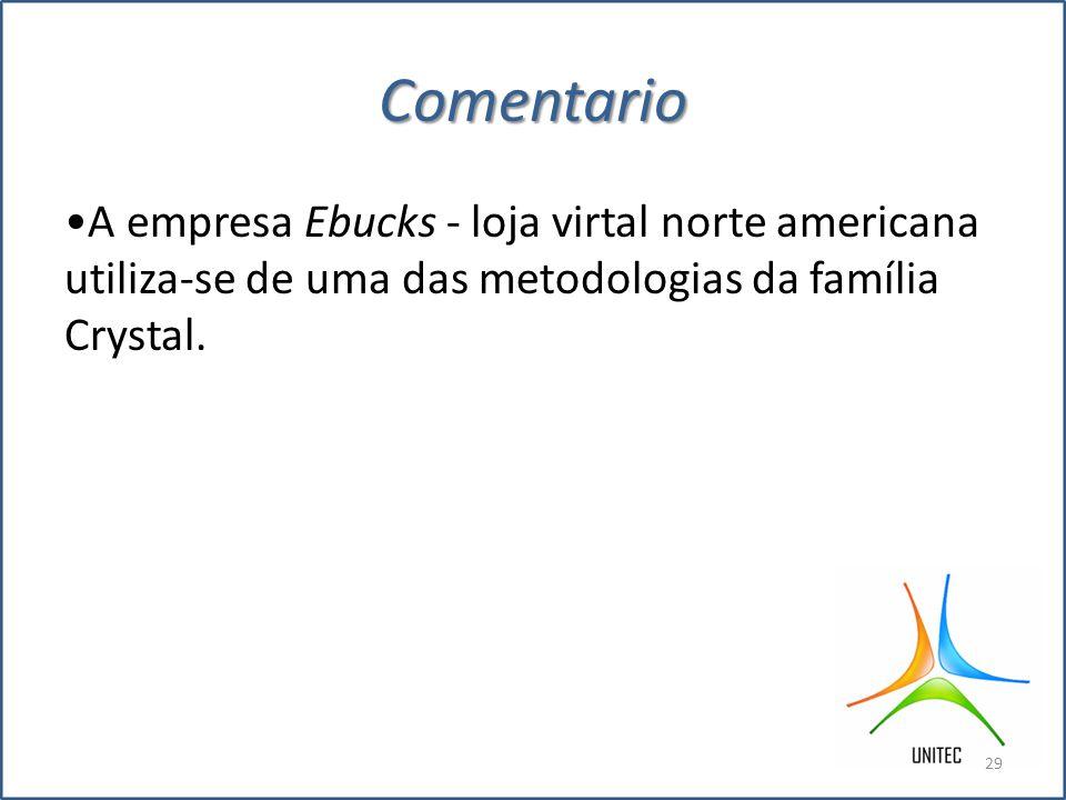 Comentario •A empresa Ebucks - loja virtal norte americana utiliza-se de uma das metodologias da família Crystal.
