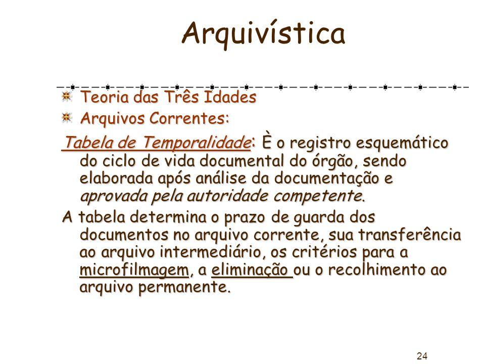 Arquivística Teoria das Três Idades Arquivos Correntes: