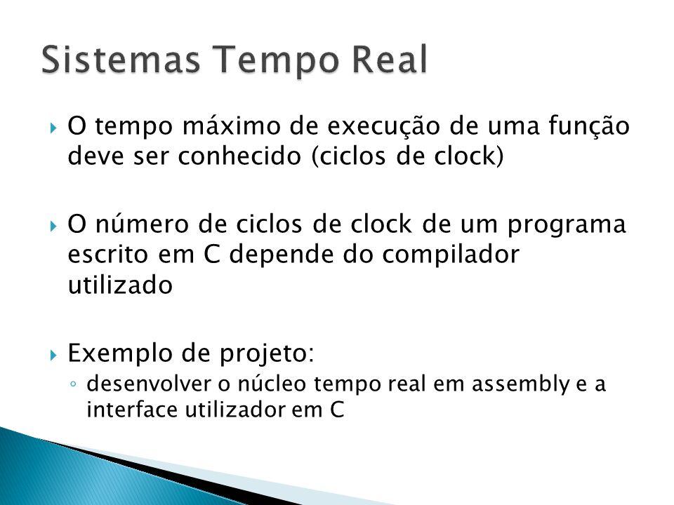 Sistemas Tempo Real O tempo máximo de execução de uma função deve ser conhecido (ciclos de clock)
