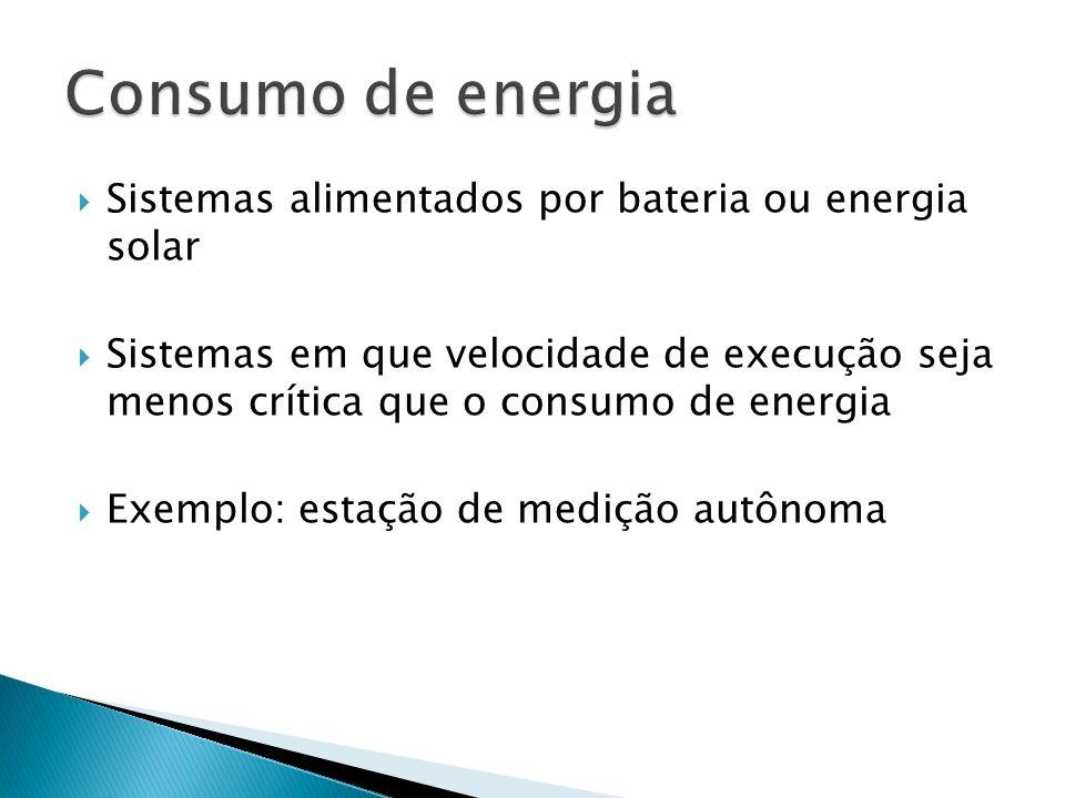 Consumo de energia Sistemas alimentados por bateria ou energia solar