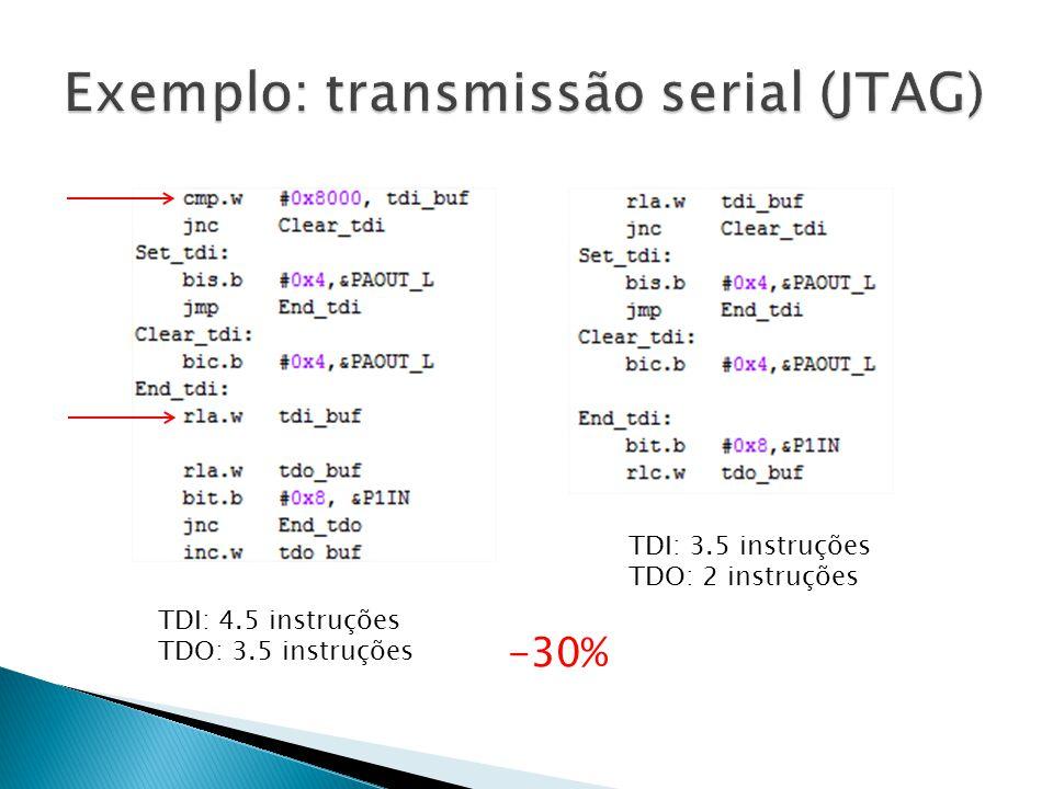 Exemplo: transmissão serial (JTAG)