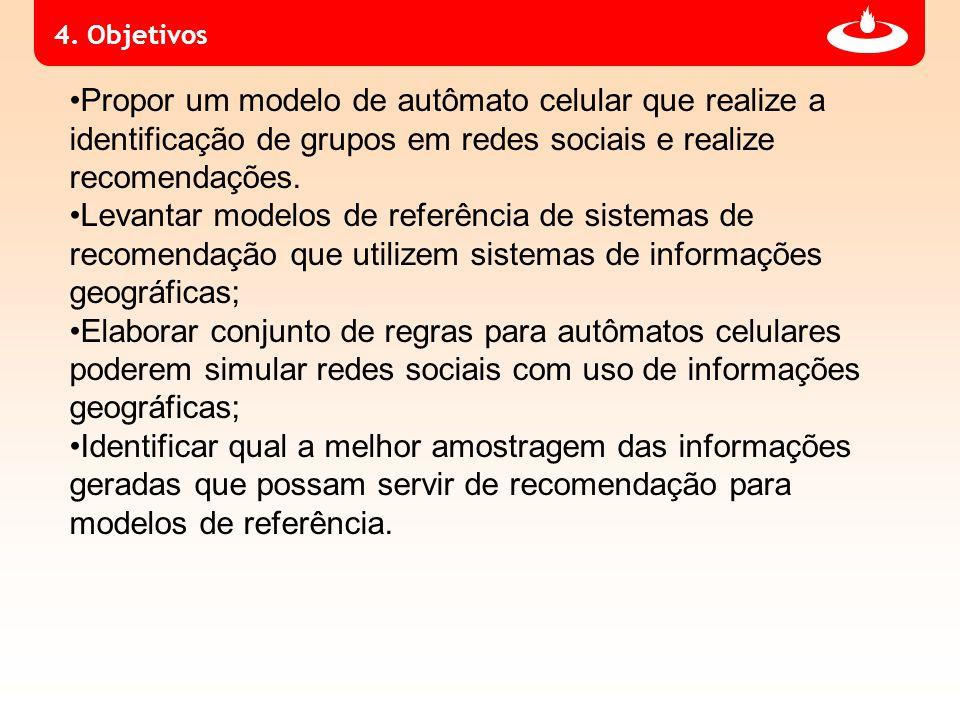 4. Objetivos Propor um modelo de autômato celular que realize a identificação de grupos em redes sociais e realize recomendações.