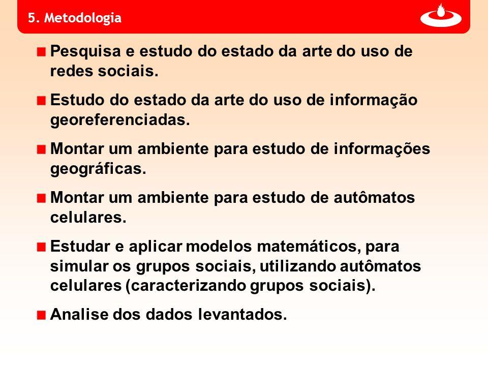 Pesquisa e estudo do estado da arte do uso de redes sociais.