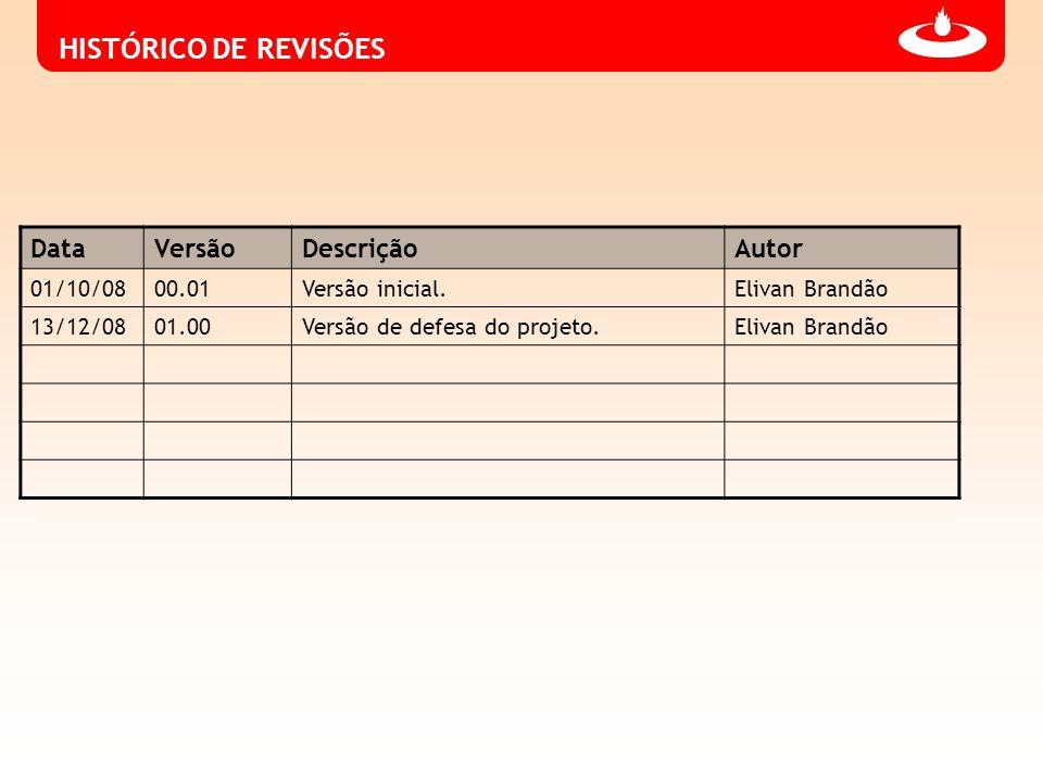 HISTÓRICO DE REVISÕES Data Versão Descrição Autor 01/10/08 00.01