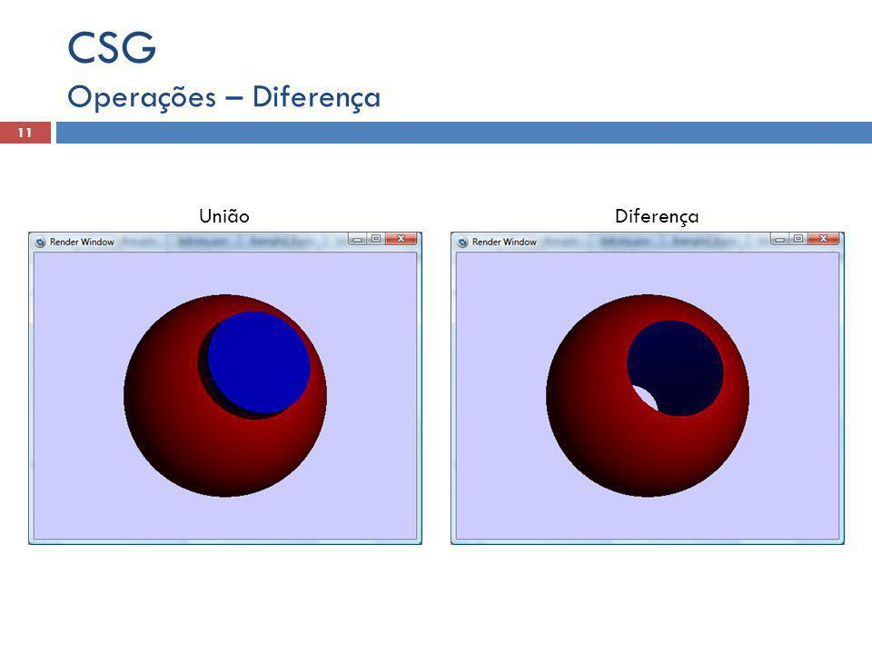 CSG Operações – Diferença União Diferença