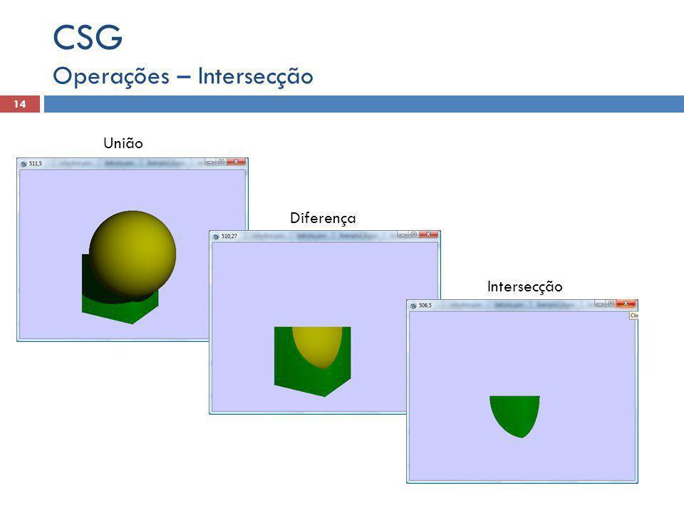 CSG Operações – Intersecção União Diferença Intersecção