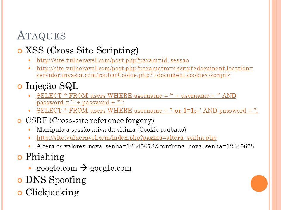 Ataques XSS (Cross Site Scripting) Injeção SQL Phishing DNS Spoofing