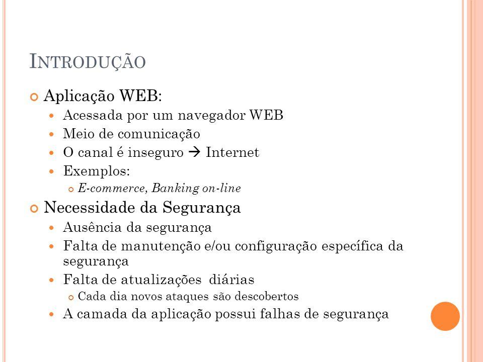 Introdução Aplicação WEB: Necessidade da Segurança