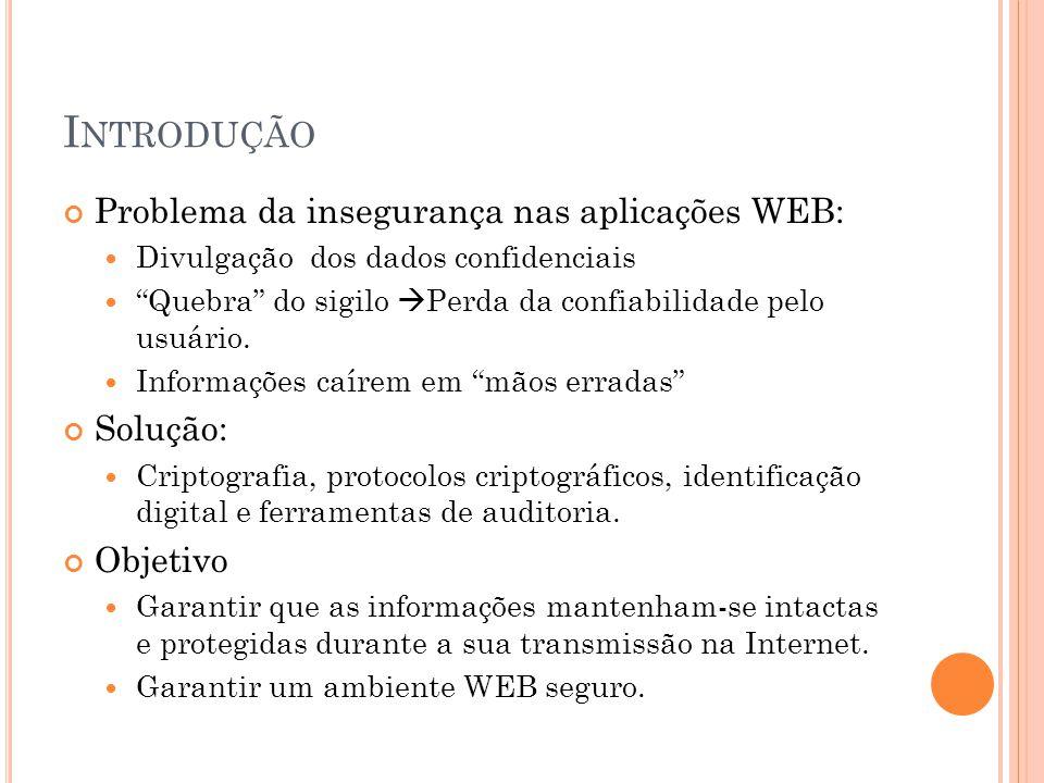 Introdução Problema da insegurança nas aplicações WEB: Solução: