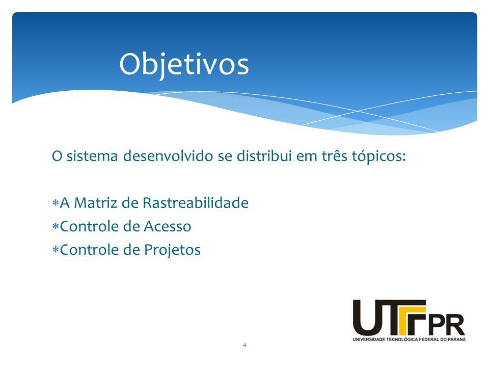 Objetivos O sistema desenvolvido se distribui em três tópicos: