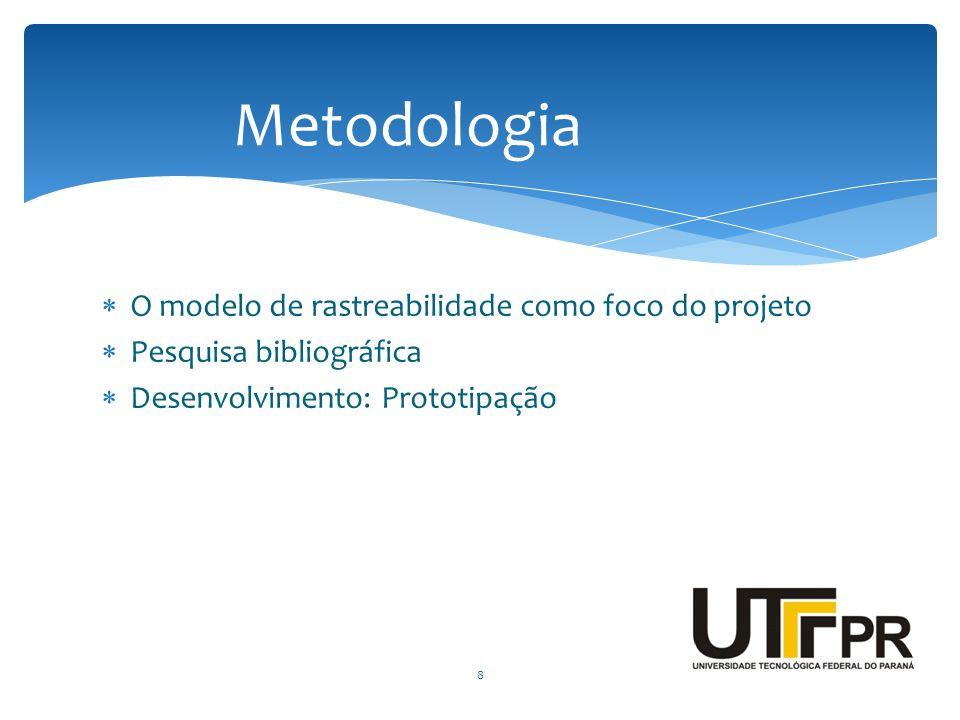 Metodologia O modelo de rastreabilidade como foco do projeto