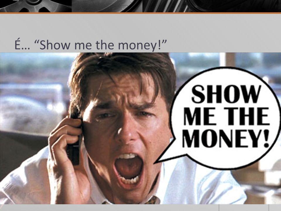 É… Show me the money! IMPACTO FINANCEIRO Investimento Ação Reação