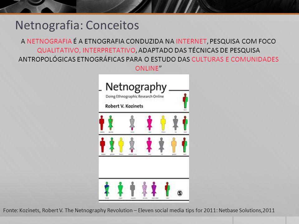 Netnografia: Conceitos