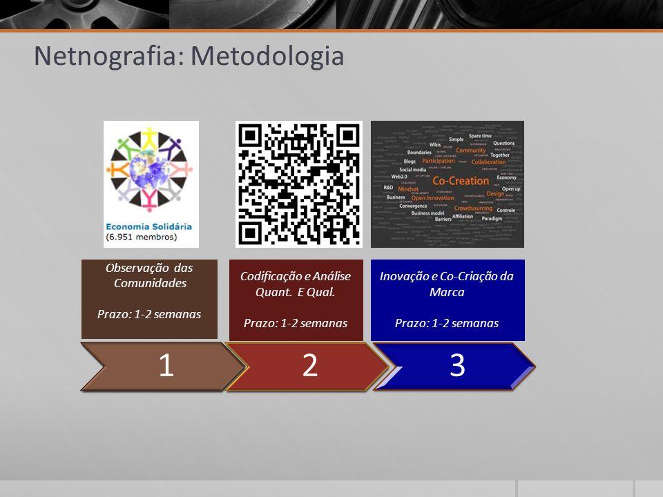 Netnografia: Metodologia