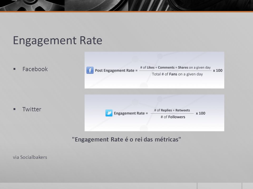 Engagement Rate é o rei das métricas