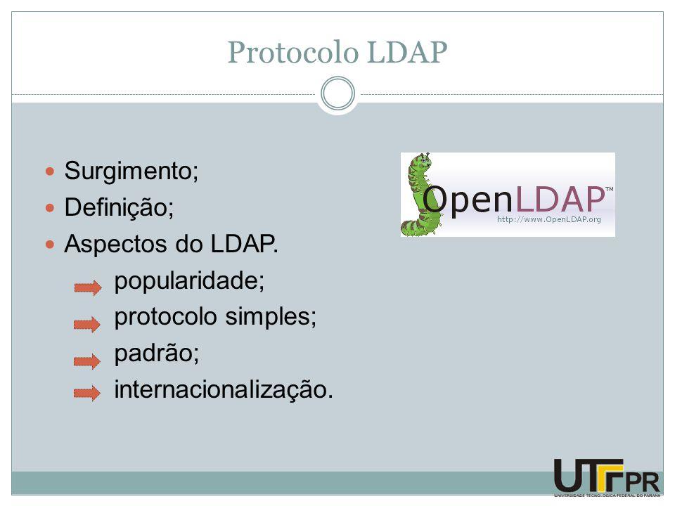 Protocolo LDAP Surgimento; Definição; Aspectos do LDAP. popularidade;