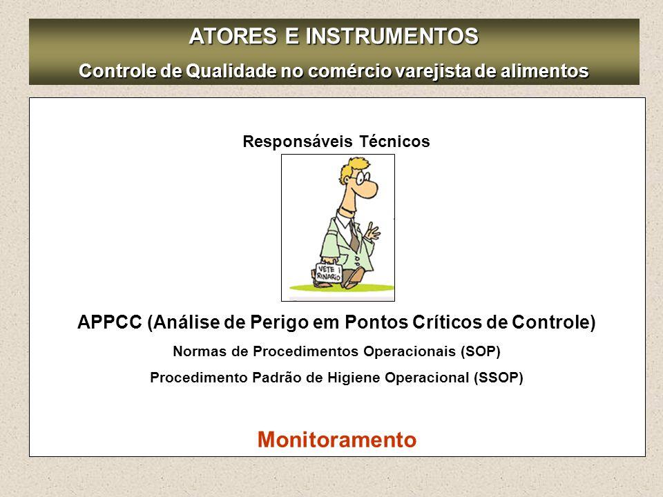ATORES E INSTRUMENTOS Monitoramento