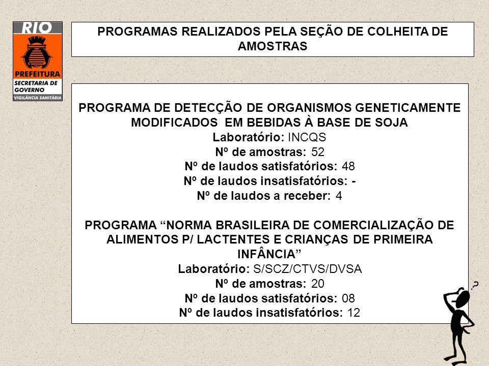 PROGRAMAS REALIZADOS PELA SEÇÃO DE COLHEITA DE AMOSTRAS