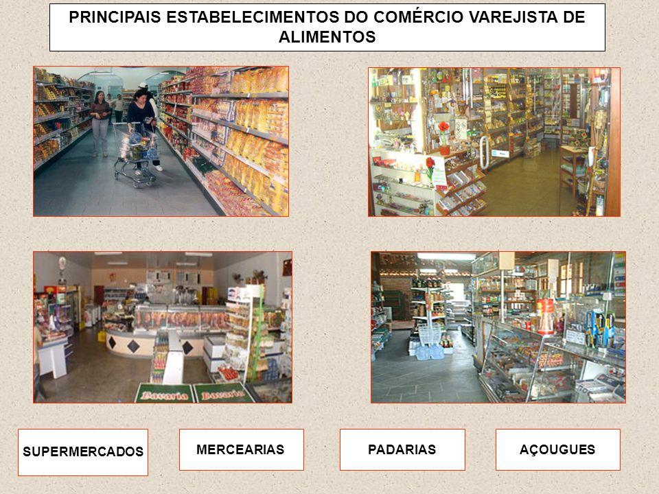 PRINCIPAIS ESTABELECIMENTOS DO COMÉRCIO VAREJISTA DE ALIMENTOS