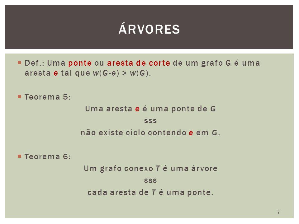 ÁRVORES Def.: Uma ponte ou aresta de corte de um grafo G é uma aresta e tal que w(G-e) > w(G). Teorema 5: