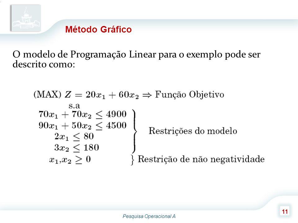O modelo de Programação Linear para o exemplo pode ser descrito como: