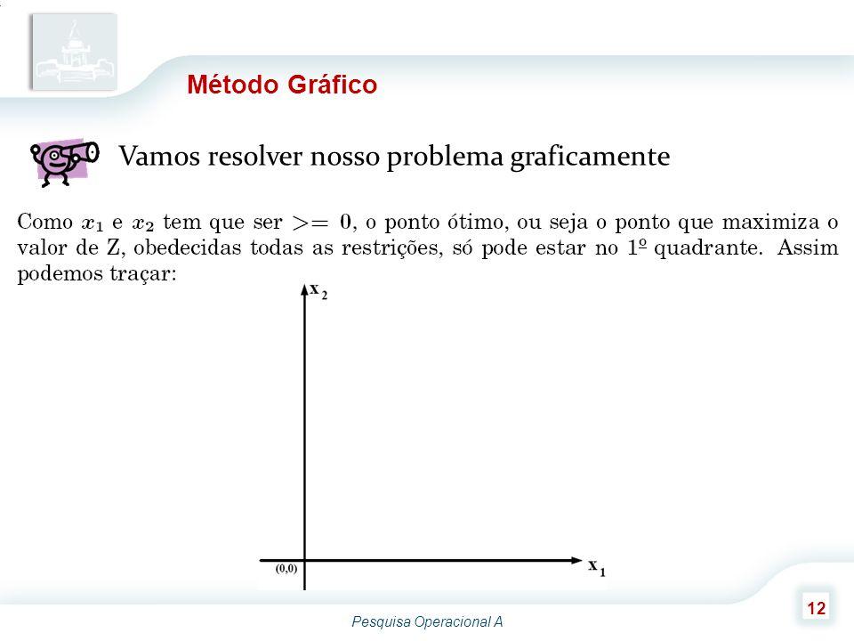 Vamos resolver nosso problema graficamente