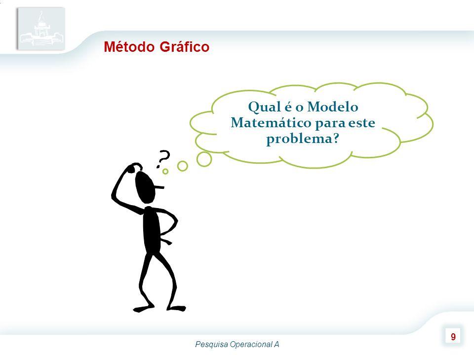 Qual é o Modelo Matemático para este problema