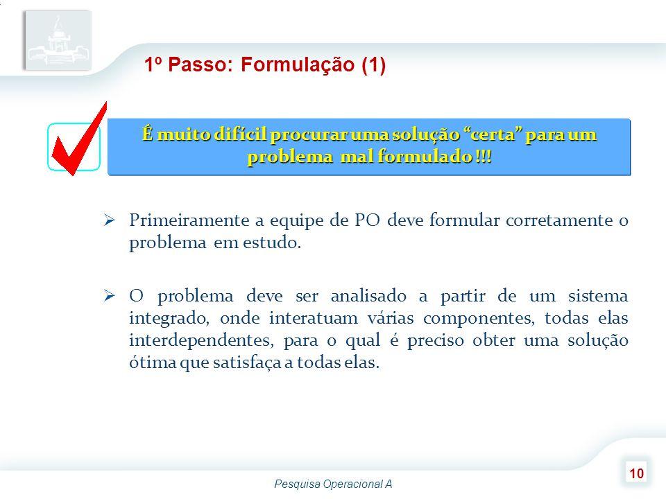 1º Passo: Formulação (1) É muito difícil procurar uma solução certa para um problema mal formulado !!!