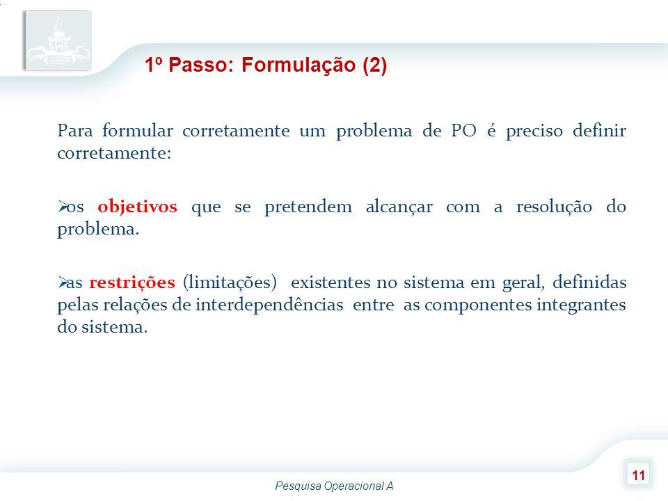 1º Passo: Formulação (2) Para formular corretamente um problema de PO é preciso definir corretamente: