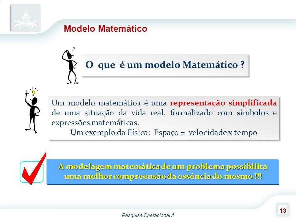 O que é um modelo Matemático